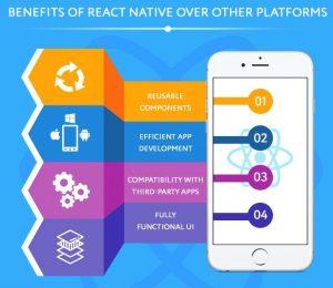 Cost estimate of building a mobile app