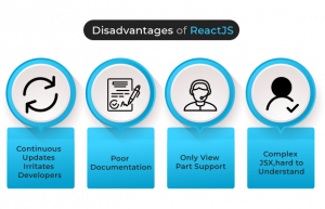 Disadvantages of ReactJS