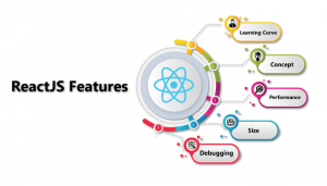 benefits of reactjs