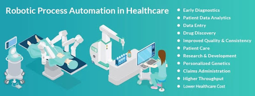 rpa-in-healthcare, rpa implementation
