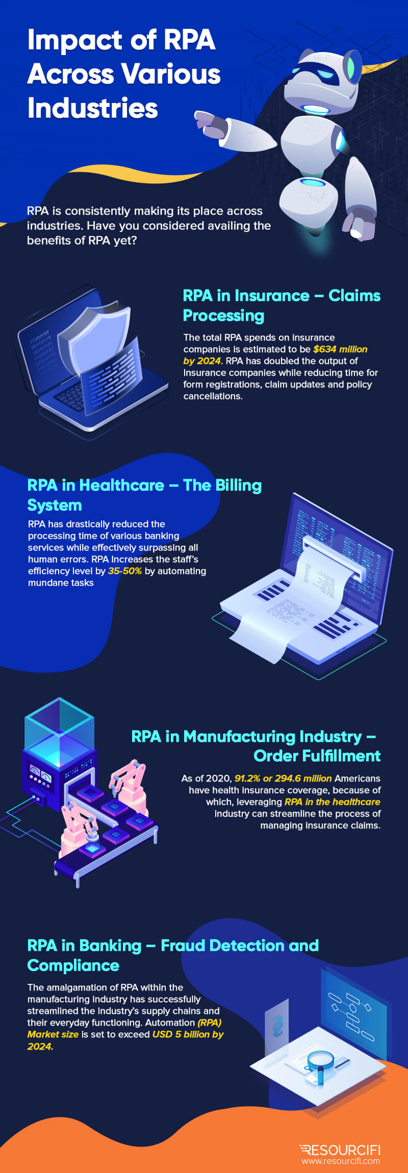 Benfits of RPA across industries