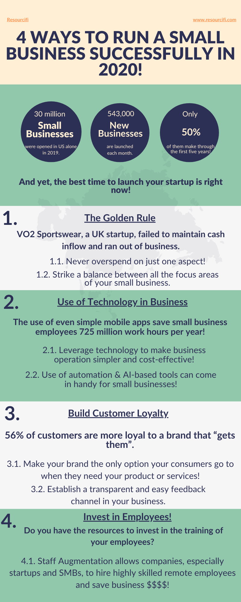How to Run a Successful Small Business, tips for startups, business infographics, small business infographics
