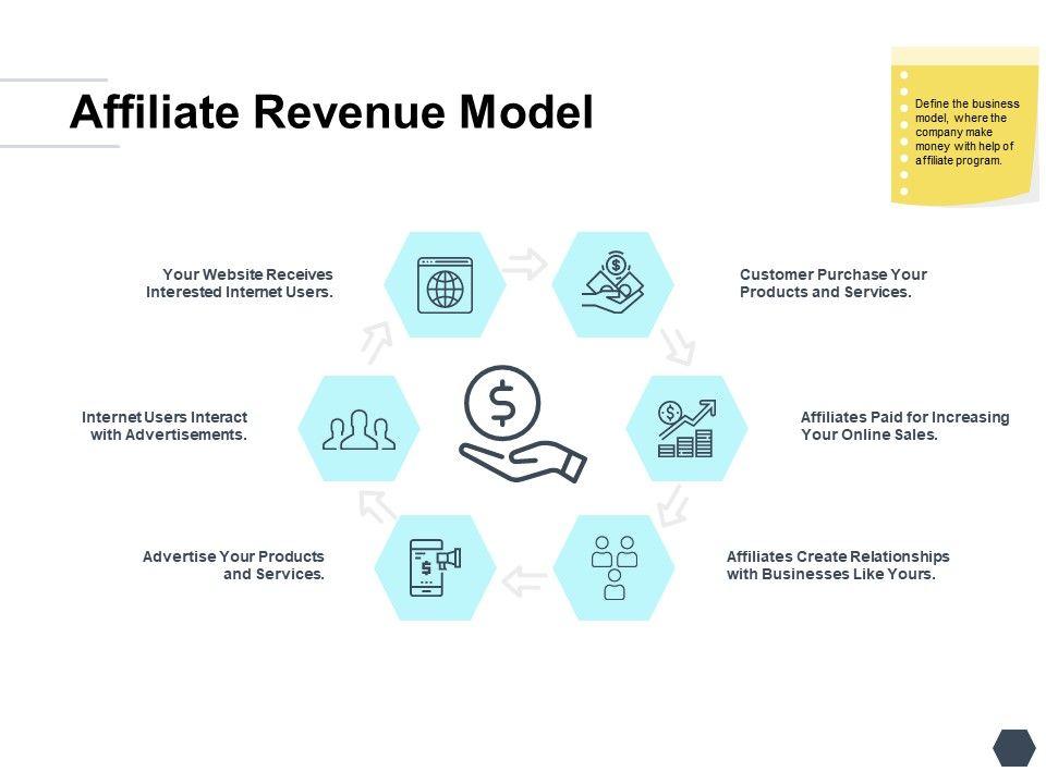 affiliate-revenue-model