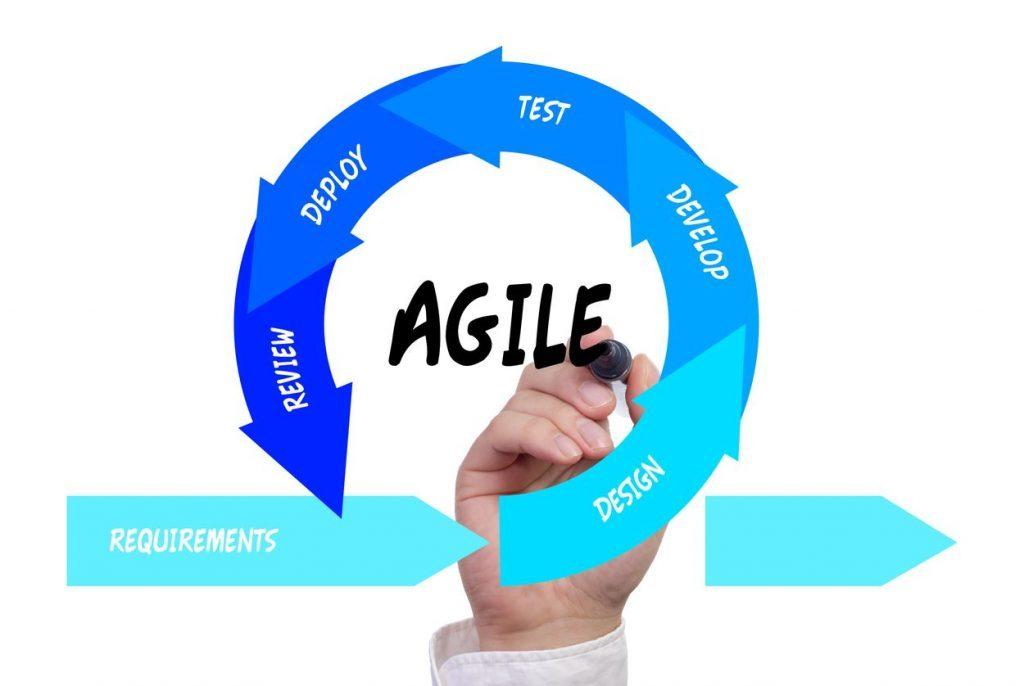 agile development steps