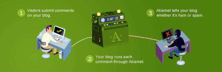 Akismet, Best Free WordPress Plugins For Business Websites, best wordpress plugins