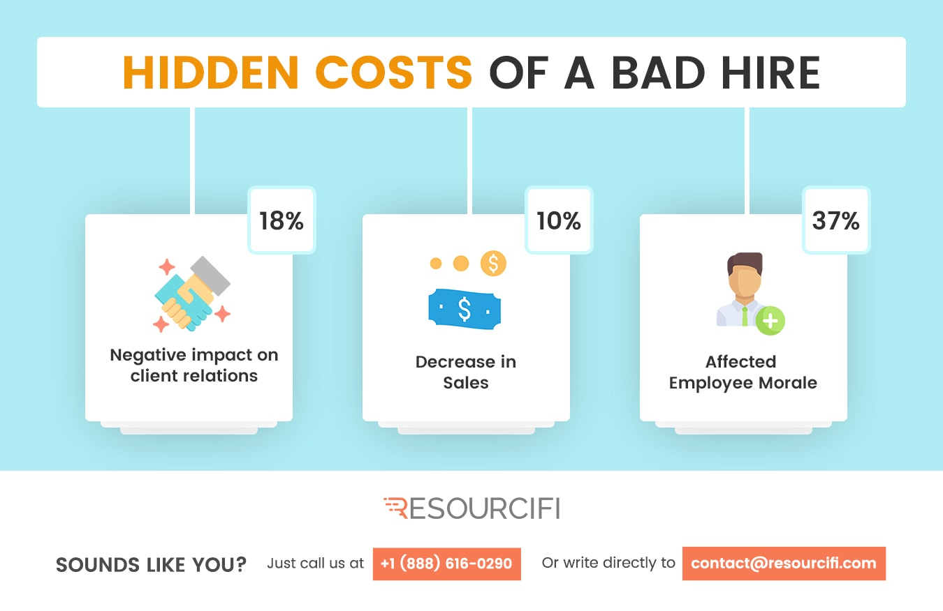 Hidden-Costs-of-a-bad-hire.jpg